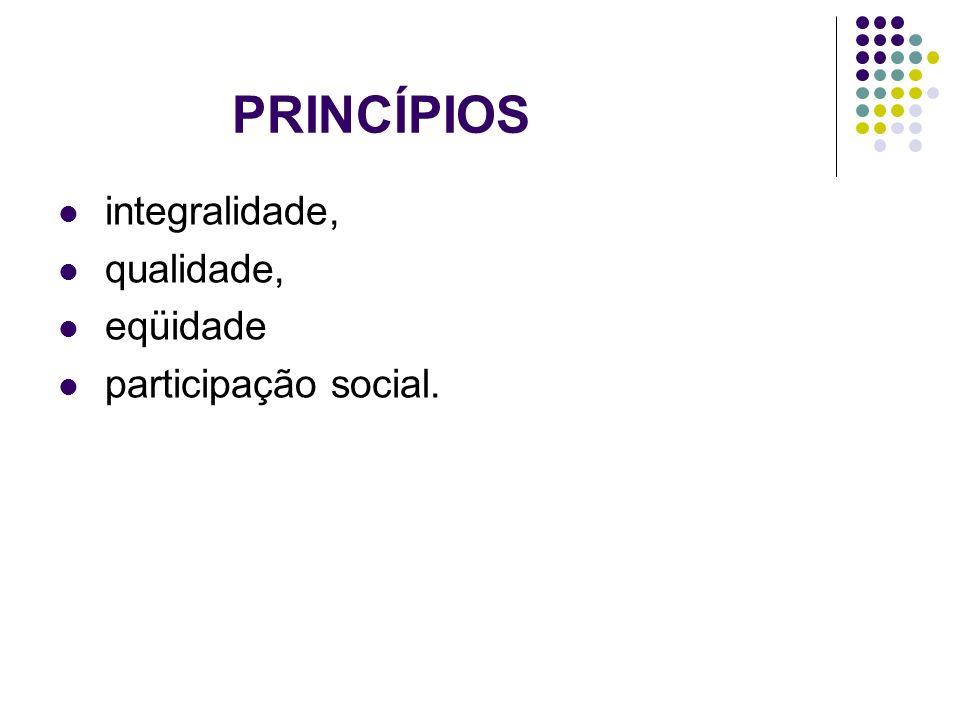 PRINCÍPIOS integralidade, qualidade, eqüidade participação social.