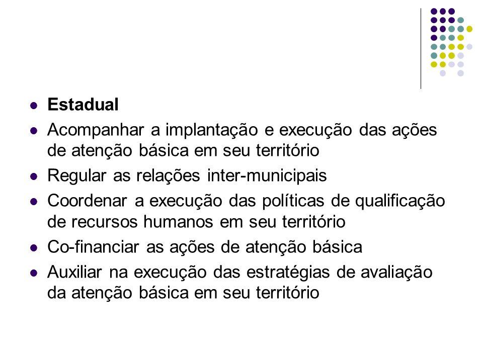 Estadual Acompanhar a implantação e execução das ações de atenção básica em seu território Regular as relações inter-municipais Coordenar a execução d