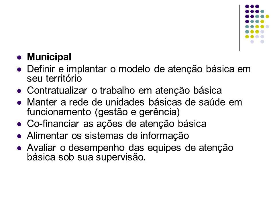 Municipal Definir e implantar o modelo de atenção básica em seu território Contratualizar o trabalho em atenção básica Manter a rede de unidades básic