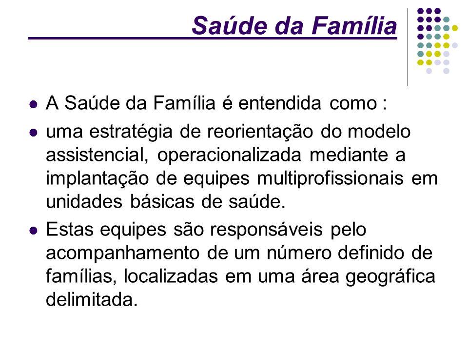 Saúde da Família A Saúde da Família é entendida como : uma estratégia de reorientação do modelo assistencial, operacionalizada mediante a implantação
