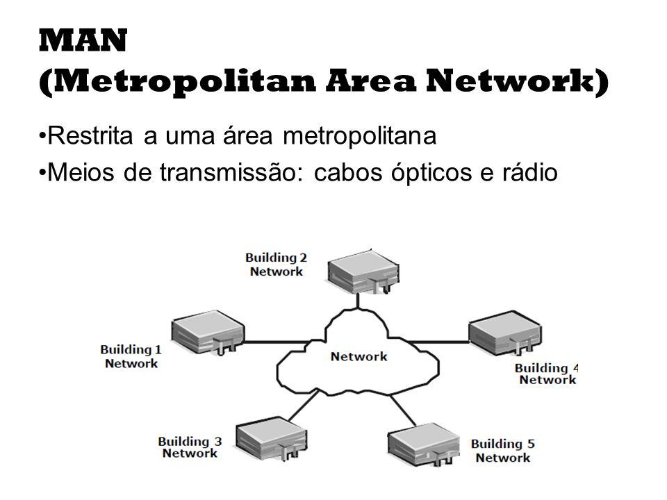 WAN (Wide Area Network) Conecta redes locais geograficamente distantes Meios de transmissão: Satélite, linhas telefônicas, microondas Geralmente são redes públicas