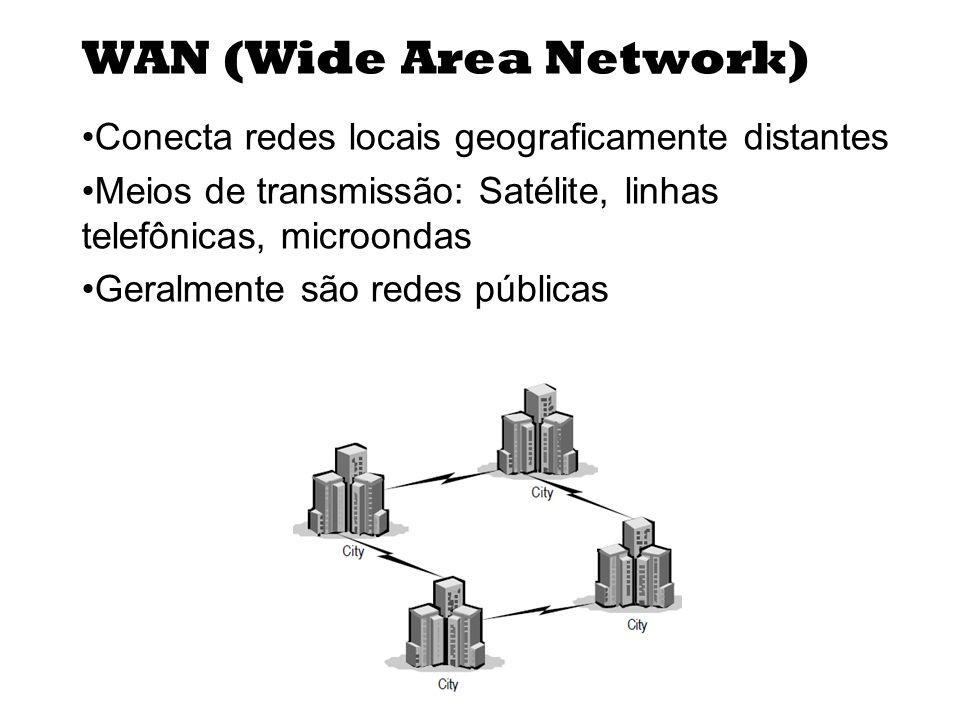 WAN (Wide Area Network) Conecta redes locais geograficamente distantes Meios de transmissão: Satélite, linhas telefônicas, microondas Geralmente são r