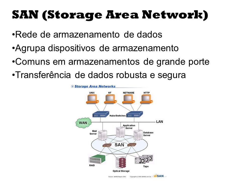 SAN (Storage Area Network) Rede de armazenamento de dados Agrupa dispositivos de armazenamento Comuns em armazenamentos de grande porte Transferência