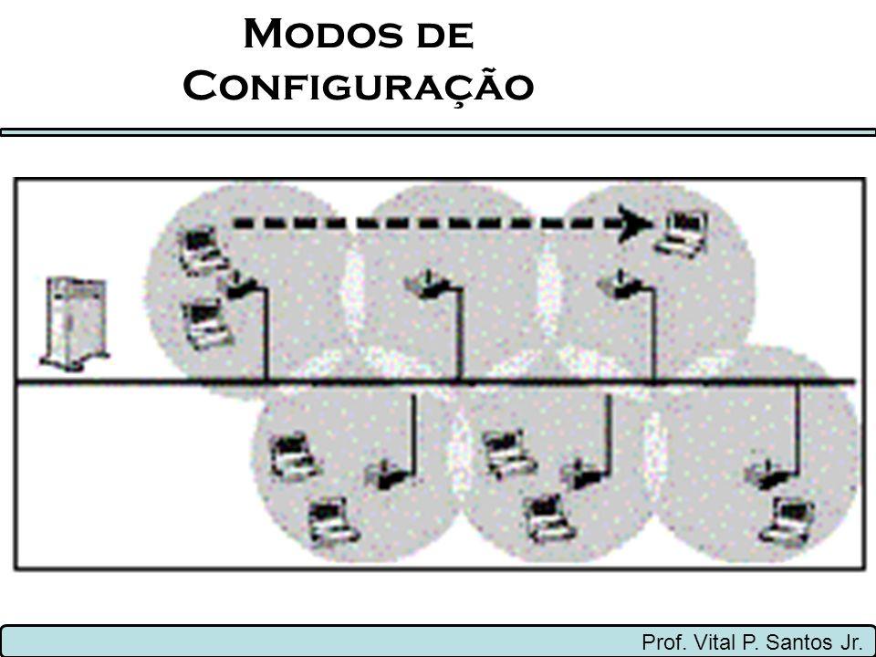 Modos de Configuração Prof. Vital P. Santos Jr.