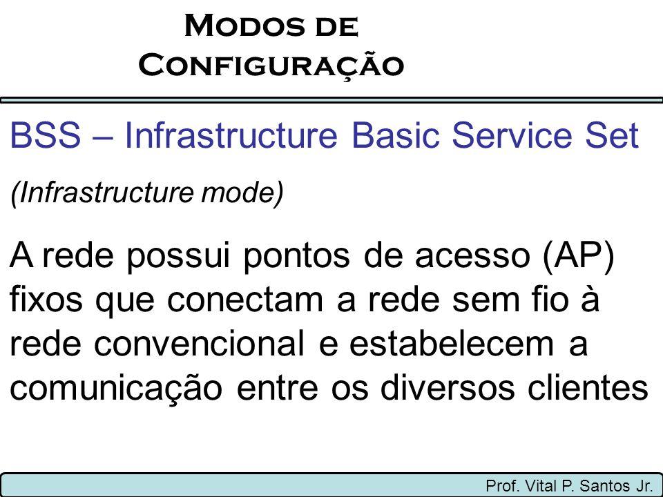 Modos de Configuração Prof. Vital P. Santos Jr. BSS – Infrastructure Basic Service Set (Infrastructure mode) A rede possui pontos de acesso (AP) fixos