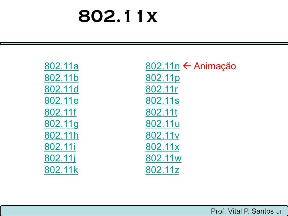 802.11x Prof. Vital P. Santos Jr. 802.11a 802.11b 802.11d 802.11e 802.11f 802.11g 802.11h 802.11i 802.11j 802.11k 802.11n802.11n Animação 802.11p 802.