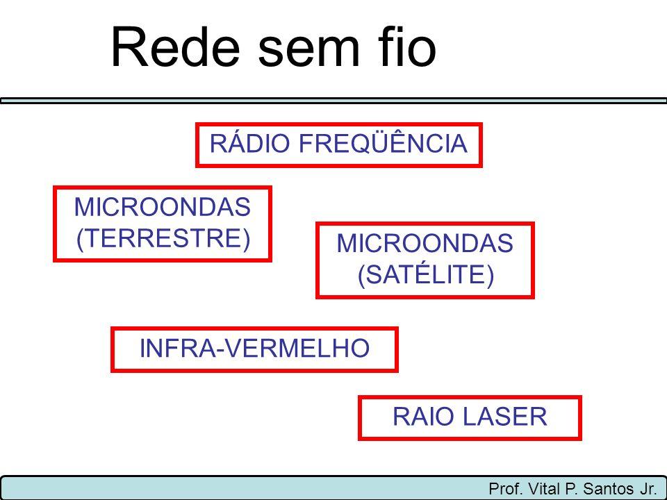 Prof. Vital P. Santos Jr. RÁDIO FREQÜÊNCIA Rede sem fio MICROONDAS (TERRESTRE) MICROONDAS (SATÉLITE) RAIO LASER INFRA-VERMELHO