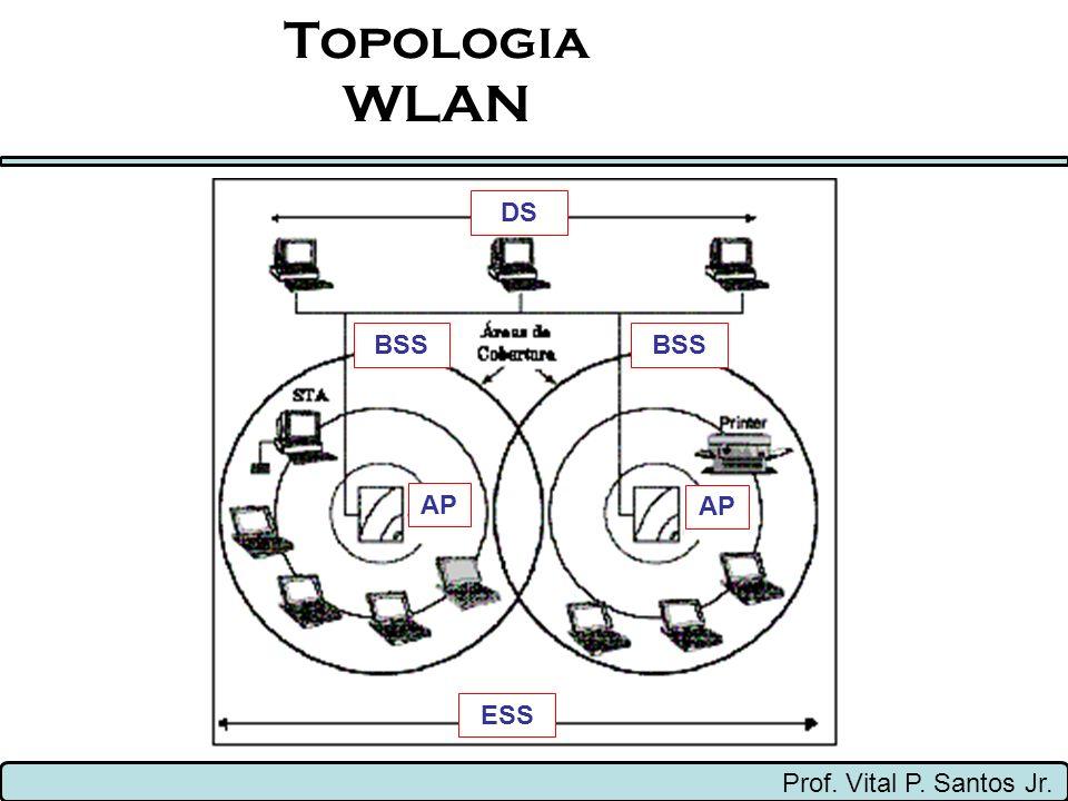 Topologia WLAN Prof. Vital P. Santos Jr. BSS DS ESS AP