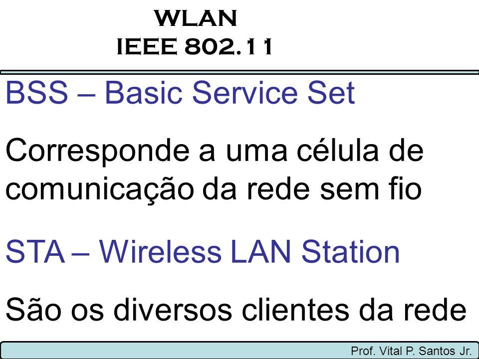 WLAN IEEE 802.11 Prof. Vital P. Santos Jr. BSS – Basic Service Set Corresponde a uma célula de comunicação da rede sem fio STA – Wireless LAN Station