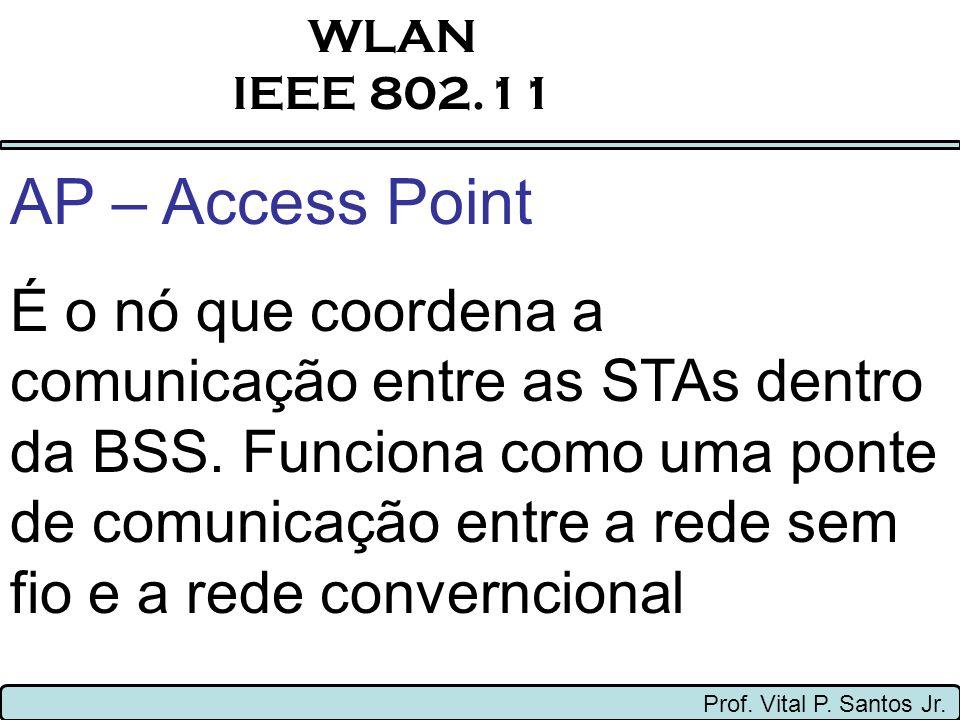 WLAN IEEE 802.11 Prof. Vital P. Santos Jr. AP – Access Point É o nó que coordena a comunicação entre as STAs dentro da BSS. Funciona como uma ponte de