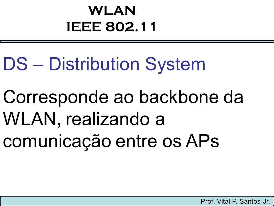 WLAN IEEE 802.11 Prof. Vital P. Santos Jr. DS – Distribution System Corresponde ao backbone da WLAN, realizando a comunicação entre os APs