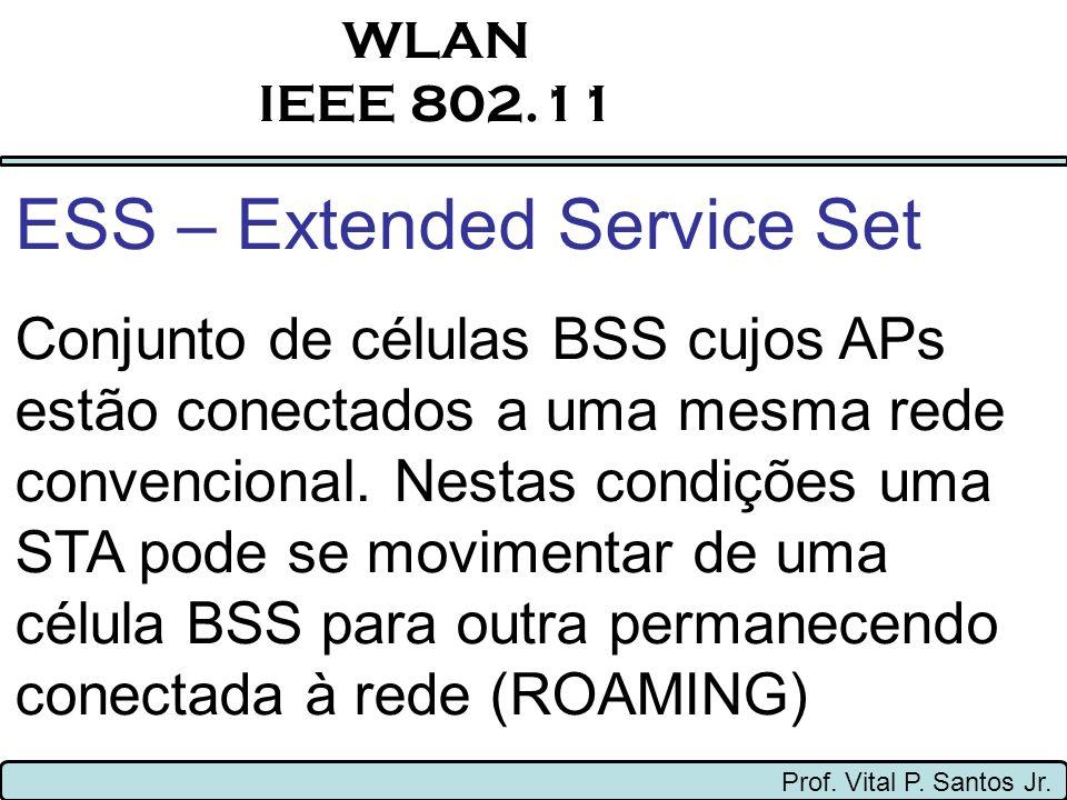 WLAN IEEE 802.11 Prof. Vital P. Santos Jr. ESS – Extended Service Set Conjunto de células BSS cujos APs estão conectados a uma mesma rede convencional