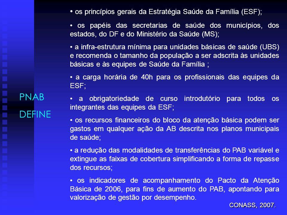 os princípios gerais da Estratégia Saúde da Família (ESF); os papéis das secretarias de saúde dos municípios, dos estados, do DF e do Ministério da Sa