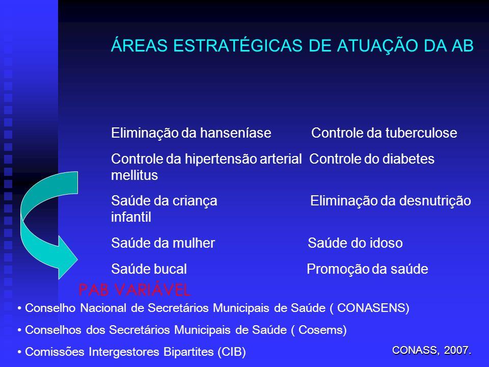 Eliminação da hanseníase Controle da tuberculose Controle da hipertensão arterial Controle do diabetes mellitus Saúde da criança Eliminação da desnutr