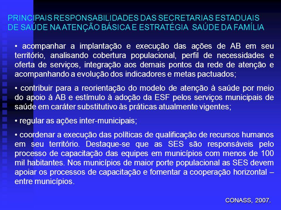 CONASS, 2007. PRINCIPAIS RESPONSABILIDADES DAS SECRETARIAS ESTADUAIS DE SAÚDE NA ATENÇÃO BÁSICA E ESTRATÉGIA SAÚDE DA FAMÍLIA acompanhar a implantação