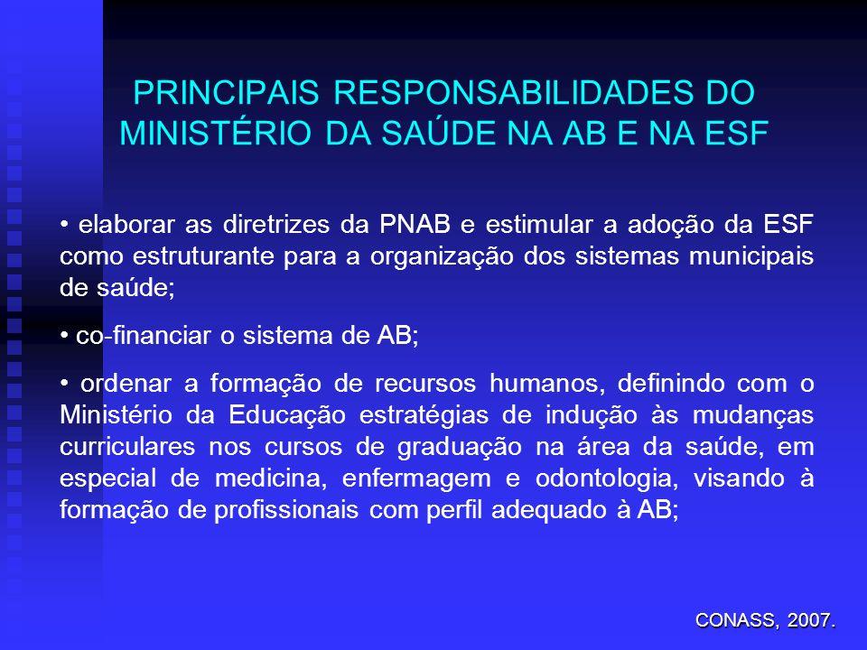 PRINCIPAIS RESPONSABILIDADES DO MINISTÉRIO DA SAÚDE NA AB E NA ESF elaborar as diretrizes da PNAB e estimular a adoção da ESF como estruturante para a