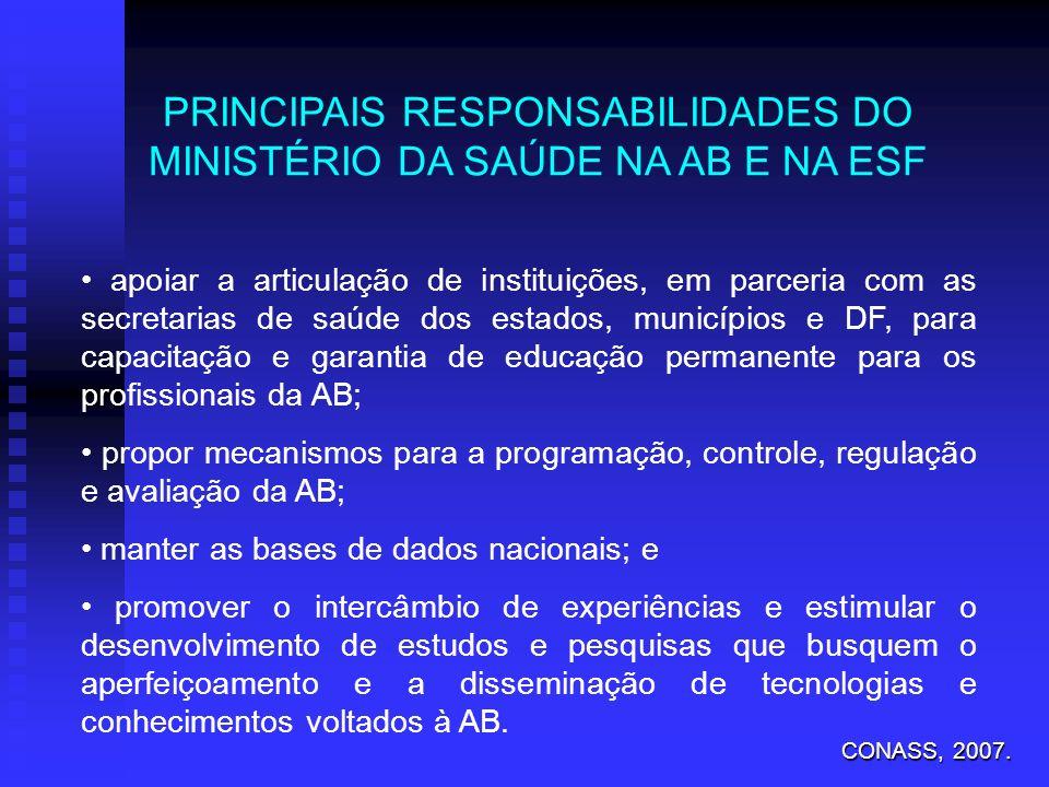 PRINCIPAIS RESPONSABILIDADES DO MINISTÉRIO DA SAÚDE NA AB E NA ESF apoiar a articulação de instituições, em parceria com as secretarias de saúde dos e