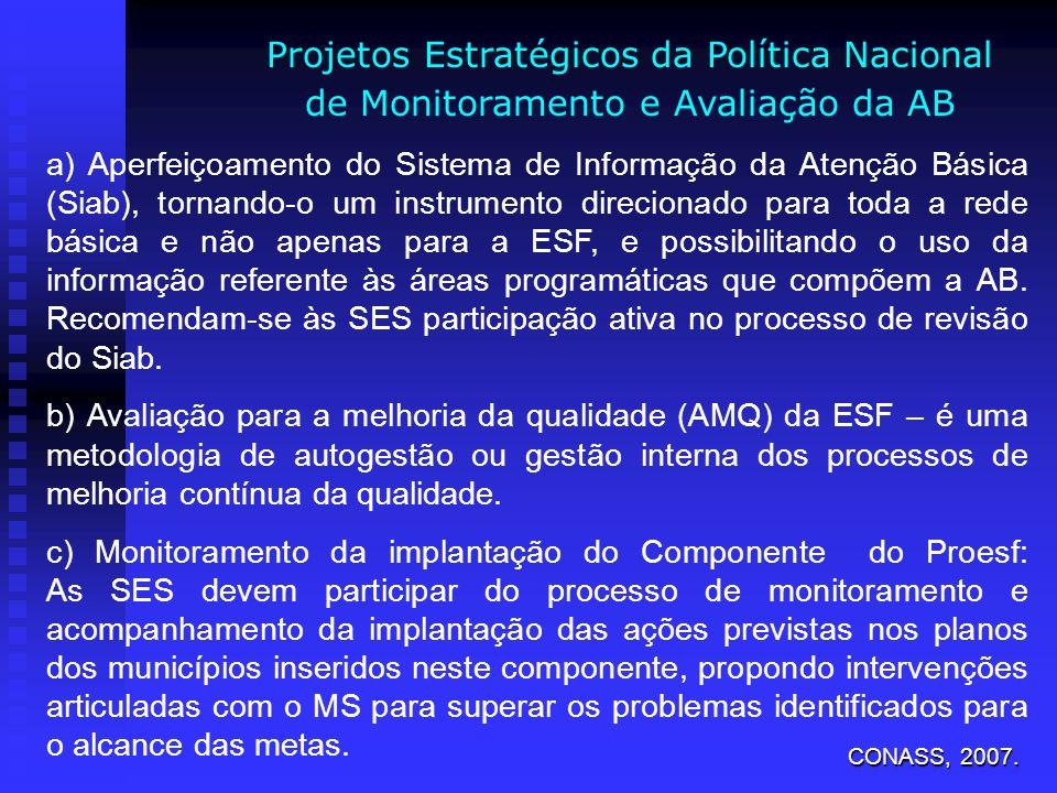 Projetos Estratégicos da Política Nacional de Monitoramento e Avaliação da AB a) Aperfeiçoamento do Sistema de Informação da Atenção Básica (Siab), to