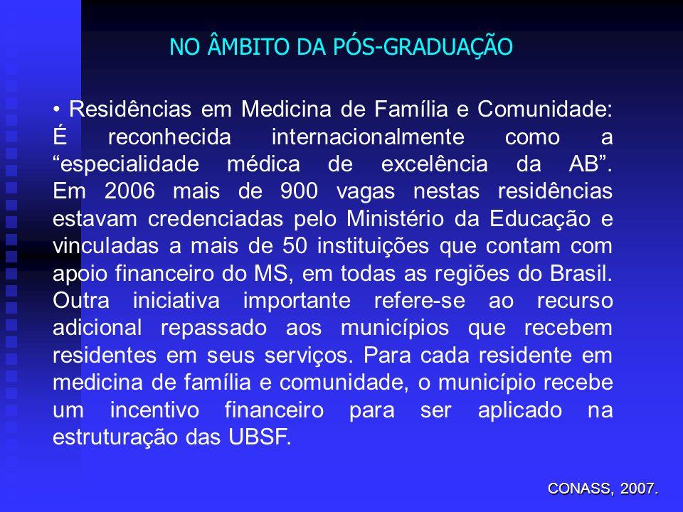 NO ÂMBITO DA PÓS-GRADUAÇÃO Residências em Medicina de Família e Comunidade: É reconhecida internacionalmente como a especialidade médica de excelência
