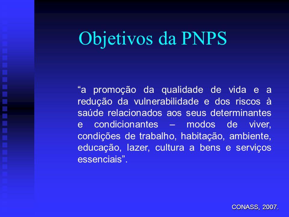 Objetivos da PNPS a promoção da qualidade de vida e a redução da vulnerabilidade e dos riscos à saúde relacionados aos seus determinantes e condiciona