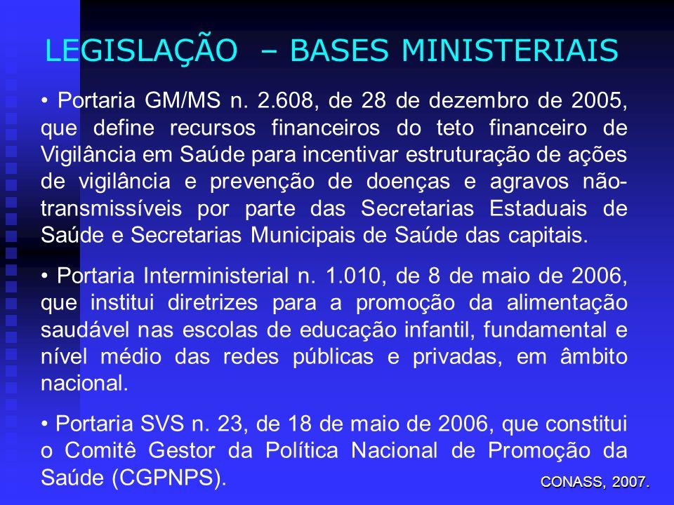 Portaria GM/MS n. 2.608, de 28 de dezembro de 2005, que define recursos financeiros do teto financeiro de Vigilância em Saúde para incentivar estrutur
