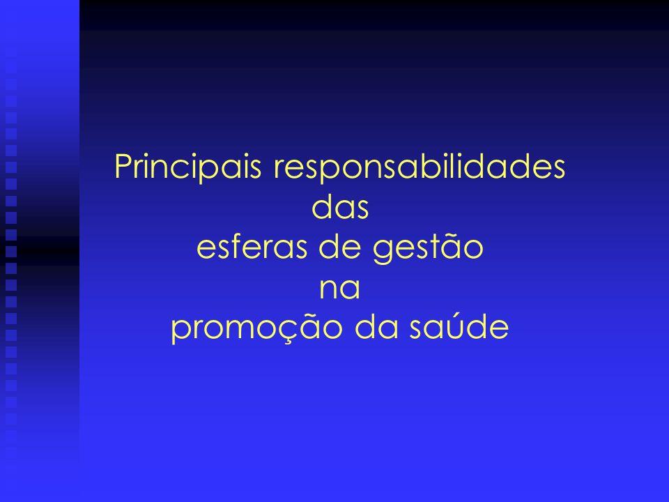 Principais responsabilidades das esferas de gestão na promoção da saúde