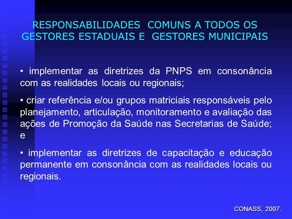 RESPONSABILIDADES COMUNS A TODOS OS GESTORES ESTADUAIS E GESTORES MUNICIPAIS implementar as diretrizes da PNPS em consonância com as realidades locais