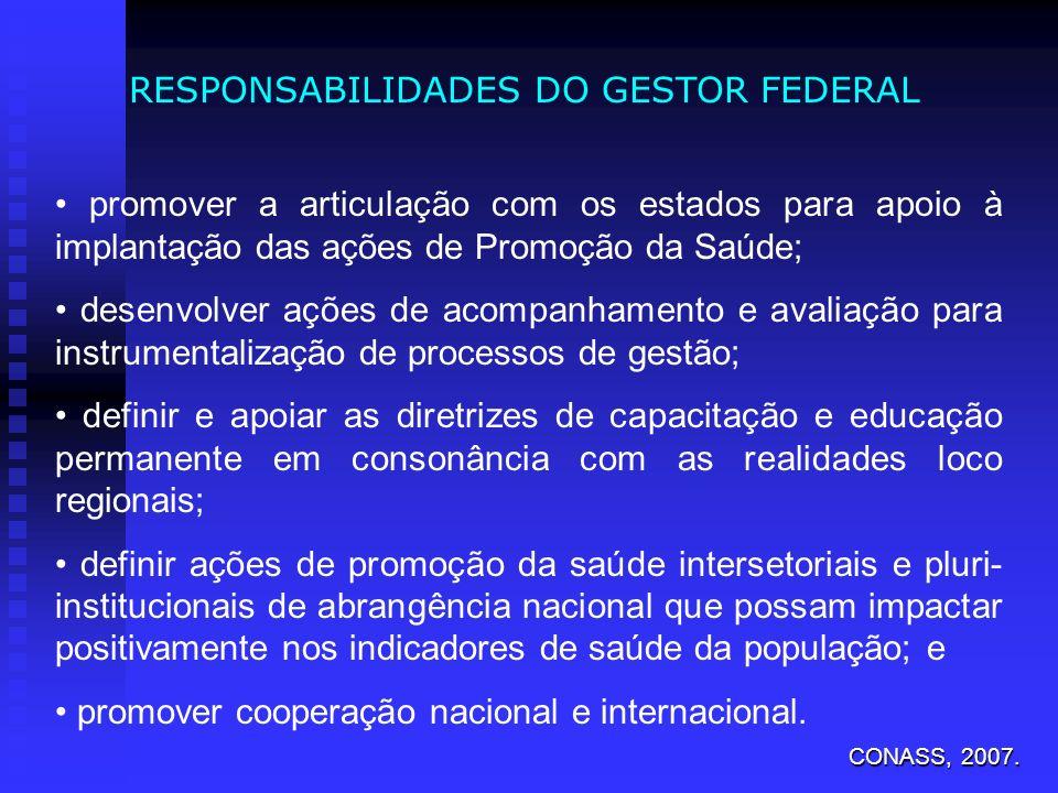 RESPONSABILIDADES DO GESTOR FEDERAL promover a articulação com os estados para apoio à implantação das ações de Promoção da Saúde; desenvolver ações d