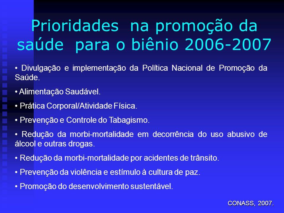 Prioridades na promoção da saúde para o biênio 2006-2007 Divulgação e implementação da Política Nacional de Promoção da Saúde. Alimentação Saudável. P