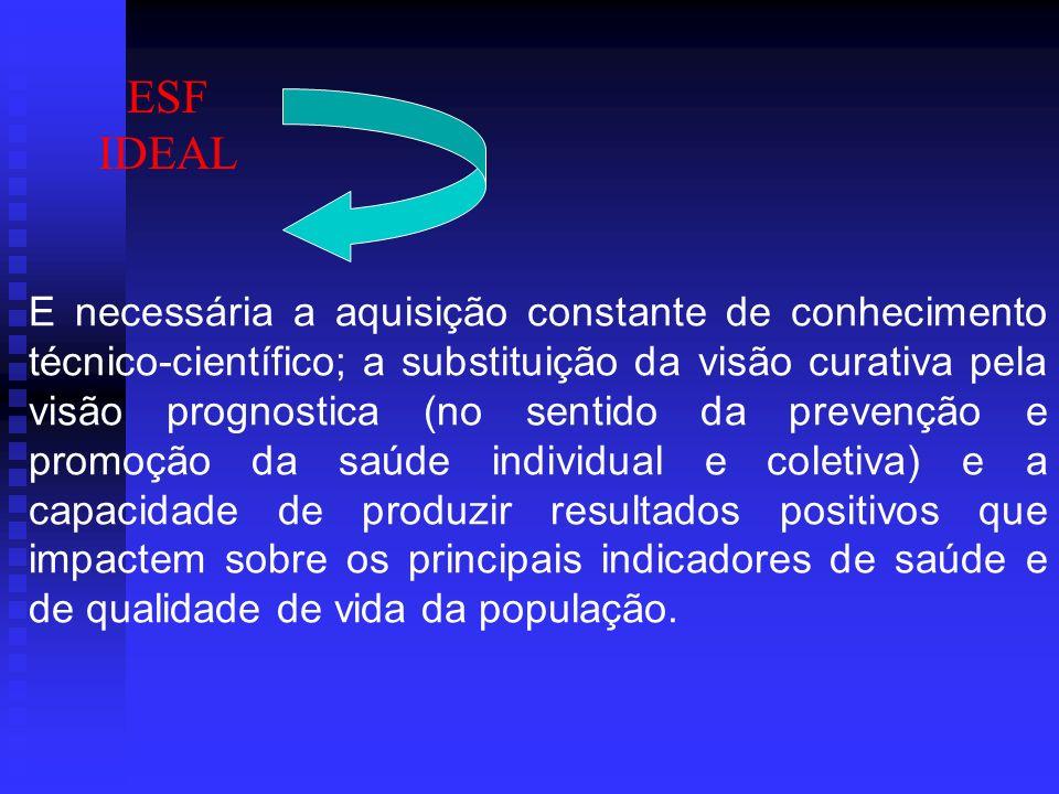 E necessária a aquisição constante de conhecimento técnico-científico; a substituição da visão curativa pela visão prognostica (no sentido da prevençã