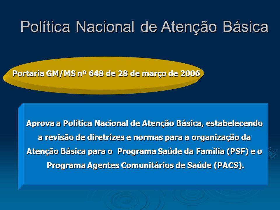 Política Nacional de Atenção Básica Portaria GM/MS nº 648 de 28 de março de 2006 Aprova a Política Nacional de Atenção Básica, estabelecendo a revisão