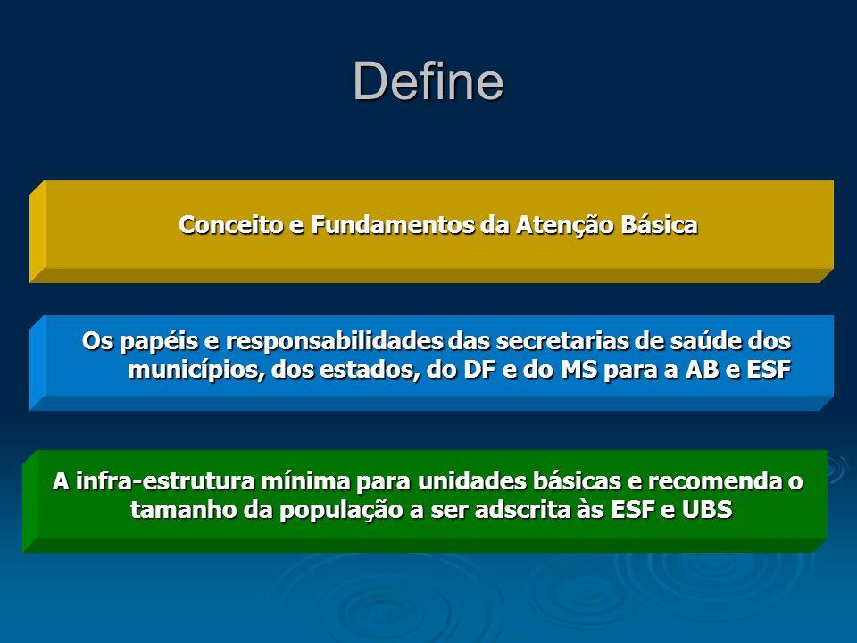 Define Conceito e Fundamentos da Atenção Básica Os papéis e responsabilidades das secretarias de saúde dos municípios, dos estados, do DF e do MS para