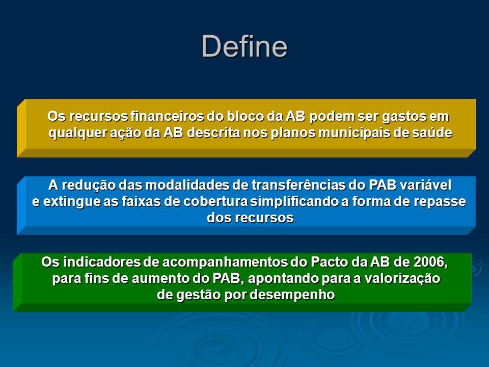 Define Os recursos financeiros do bloco da AB podem ser gastos em qualquer ação da AB descrita nos planos municipais de saúde A redução das modalidade