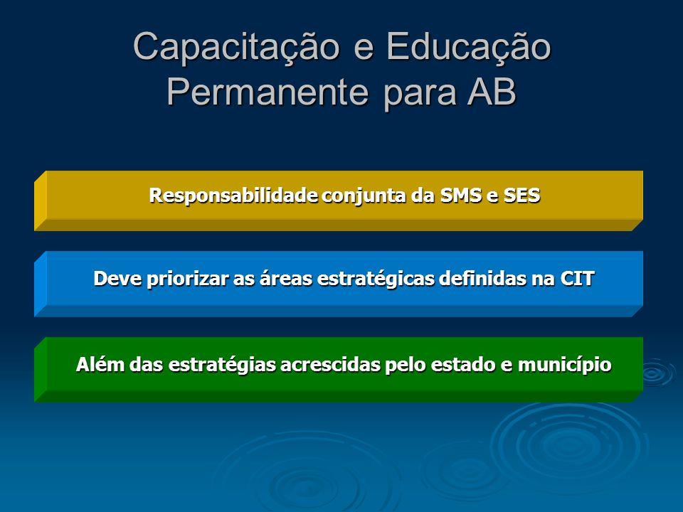 Capacitação e Educação Permanente para AB Responsabilidade conjunta da SMS e SES Deve priorizar as áreas estratégicas definidas na CIT Além das estrat