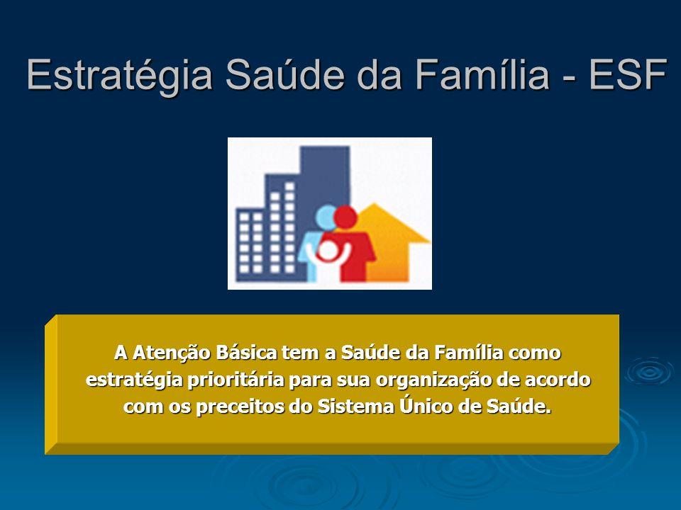 Estratégia Saúde da Família - ESF A Atenção Básica tem a Saúde da Família como estratégia prioritária para sua organização de acordo com os preceitos