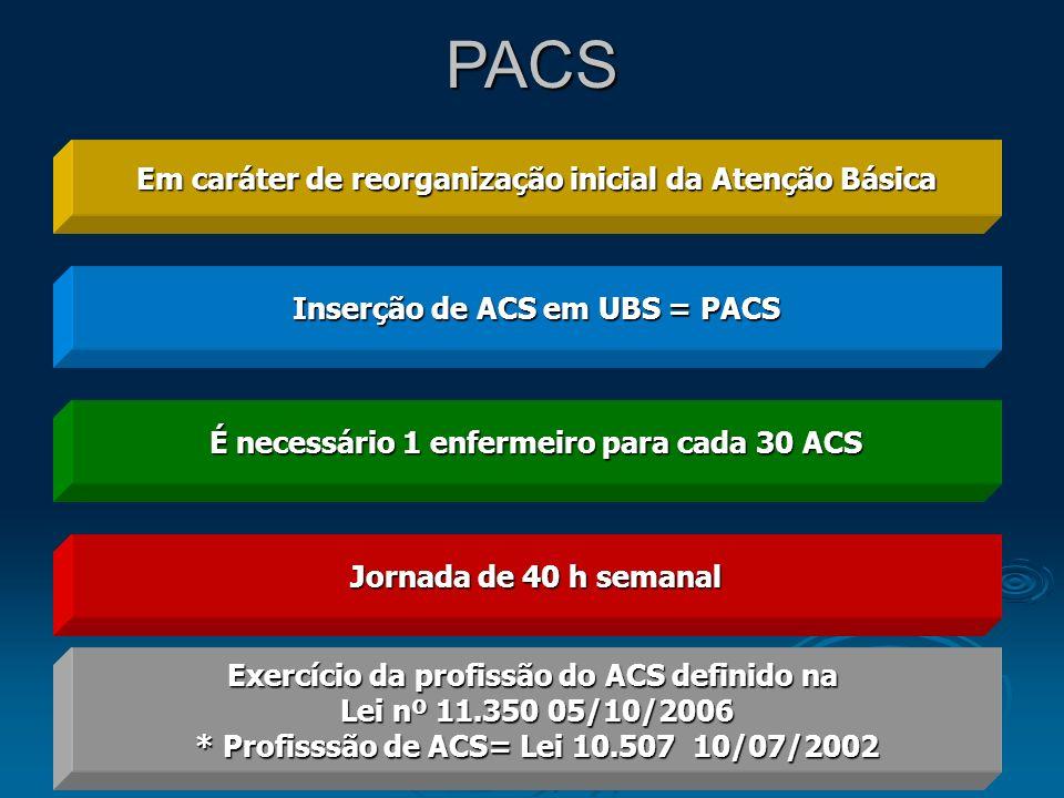 PACS Em caráter de reorganização inicial da Atenção Básica Inserção de ACS em UBS = PACS É necessário 1 enfermeiro para cada 30 ACS Jornada de 40 h se