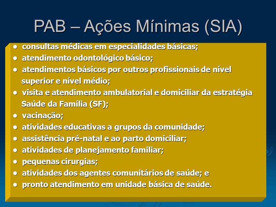 PAB – Ações Mínimas (SIA) consultas médicas em especialidades básicas; atendimento odontológico básico; atendimentos básicos por outros profissionais