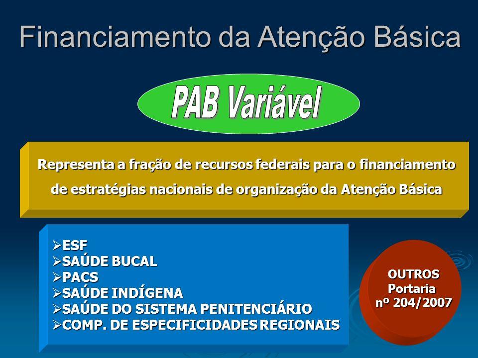 Representa a fração de recursos federais para o financiamento de estratégias nacionais de organização da Atenção Básica ESF ESF SAÚDE BUCAL SAÚDE BUCA