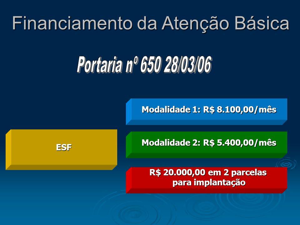 ESF Modalidade 1: R$ 8.100,00/mês Modalidade 2: R$ 5.400,00/mês R$ 20.000,00 em 2 parcelas para implantação Financiamento da Atenção Básica