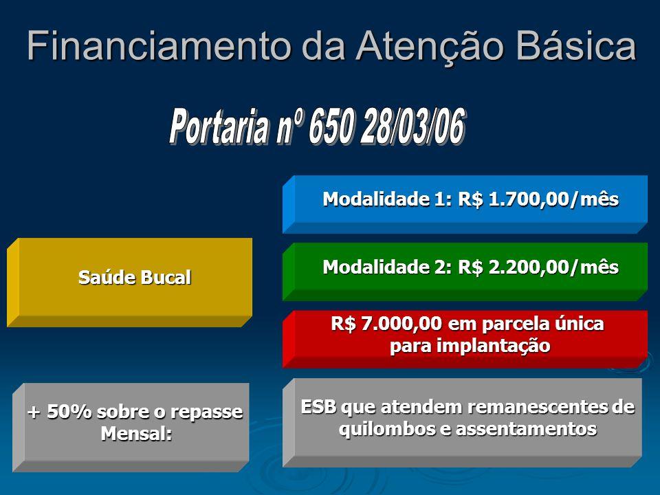 + 50% sobre o repasse Mensal: ESB que atendem remanescentes de quilombos e assentamentos Saúde Bucal Modalidade 1: R$ 1.700,00/mês Modalidade 2: R$ 2.