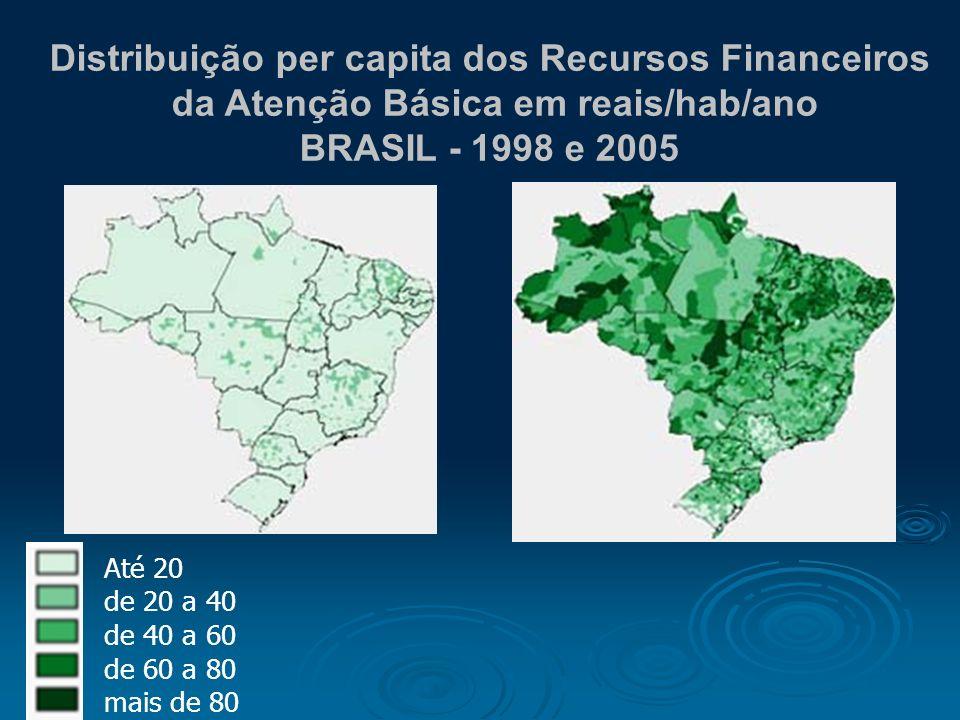 Distribuição per capita dos Recursos Financeiros da Atenção Básica em reais/hab/ano BRASIL - 1998 e 2005 Até 20 de 20 a 40 de 40 a 60 de 60 a 80 mais
