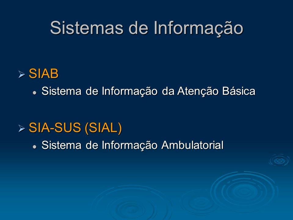 Sistemas de Informação SIAB SIAB Sistema de Informação da Atenção Básica Sistema de Informação da Atenção Básica SIA-SUS (SIAL) SIA-SUS (SIAL) Sistema