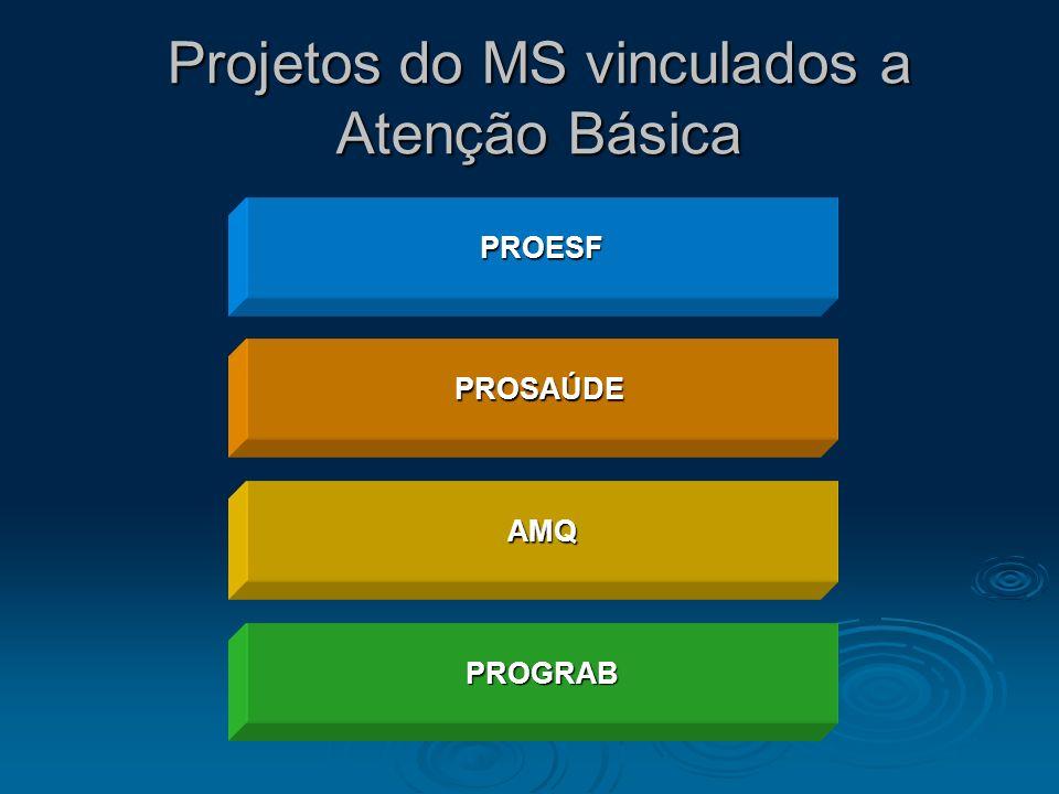 Projetos do MS vinculados a Atenção Básica PROESF PROSAÚDE AMQ PROGRAB