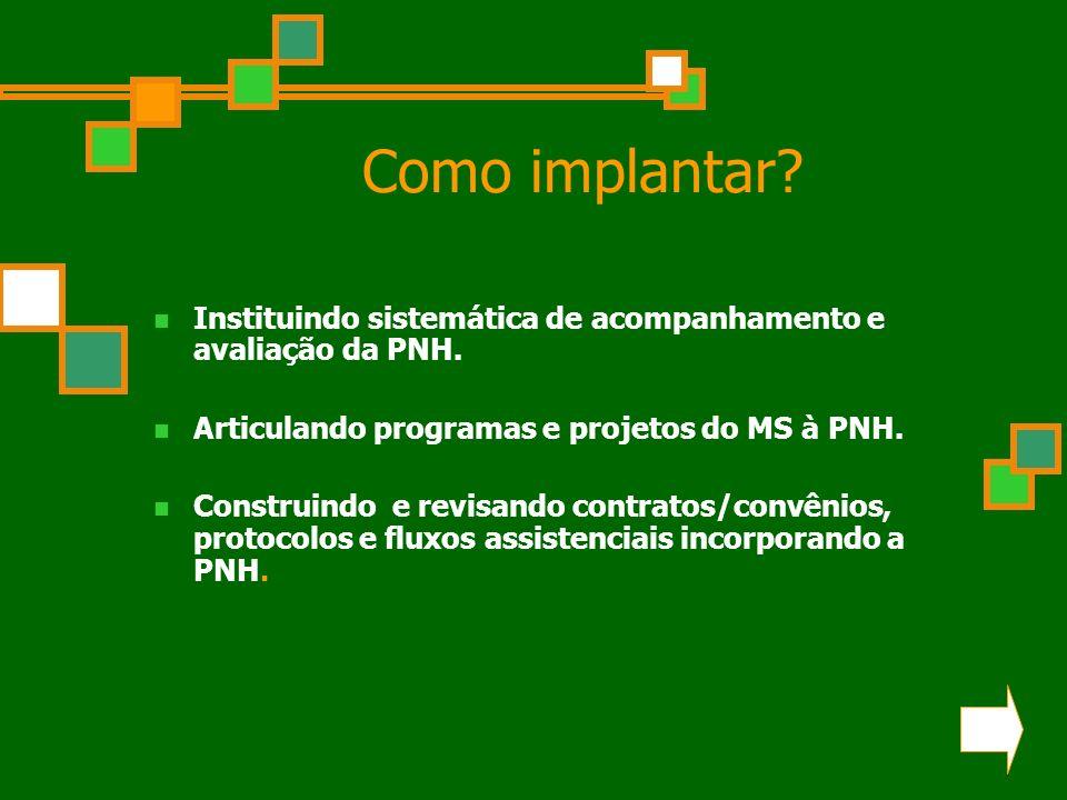 Como implantar? Instituindo sistemática de acompanhamento e avaliação da PNH. Articulando programas e projetos do MS à PNH. Construindo e revisando co