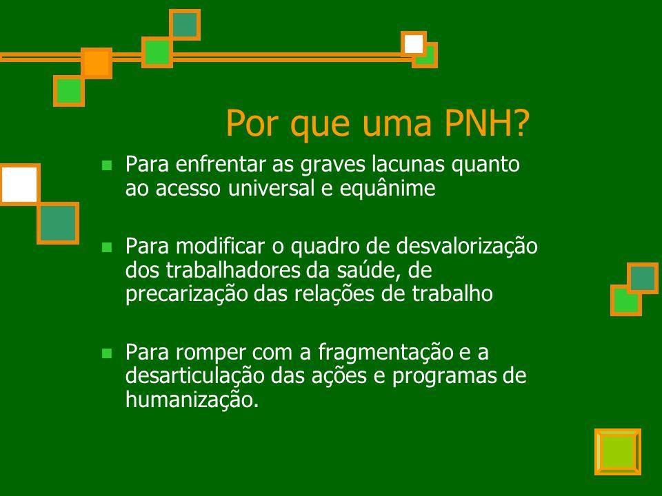 Como implantar.Contemplando em planos estaduais e municipais as estratégias da PNH.