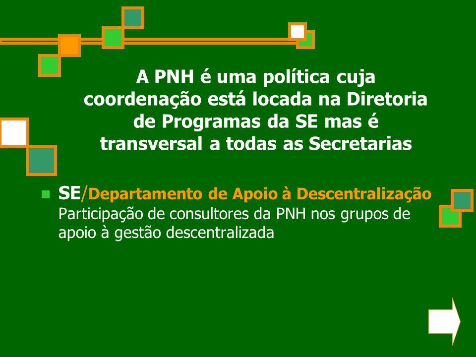 SE/ Departamento de Apoio à Descentralização Participação de consultores da PNH nos grupos de apoio à gestão descentralizada A PNH é uma política cuja coordenação está locada na Diretoria de Programas da SE mas é transversal a todas as Secretarias