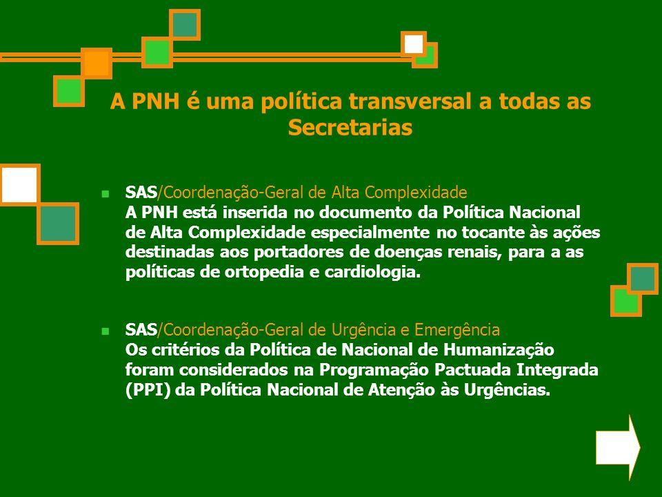 SAS/Coordenação-Geral de Alta Complexidade A PNH está inserida no documento da Política Nacional de Alta Complexidade especialmente no tocante às açõe