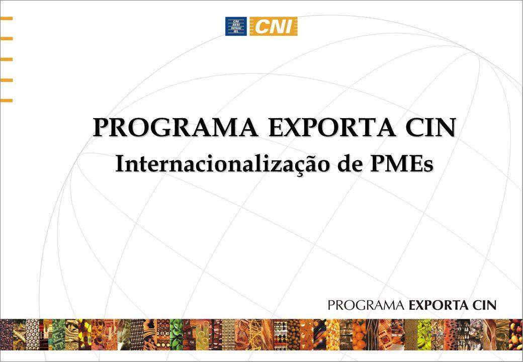 PROGRAMA EXPORTA CIN Internacionalização de PMEs