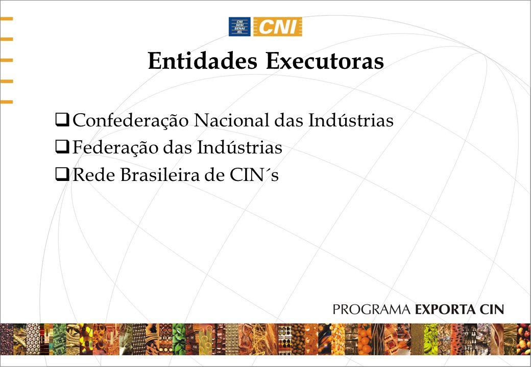 Entidades Executoras Confederação Nacional das Indústrias Federação das Indústrias Rede Brasileira de CIN´s
