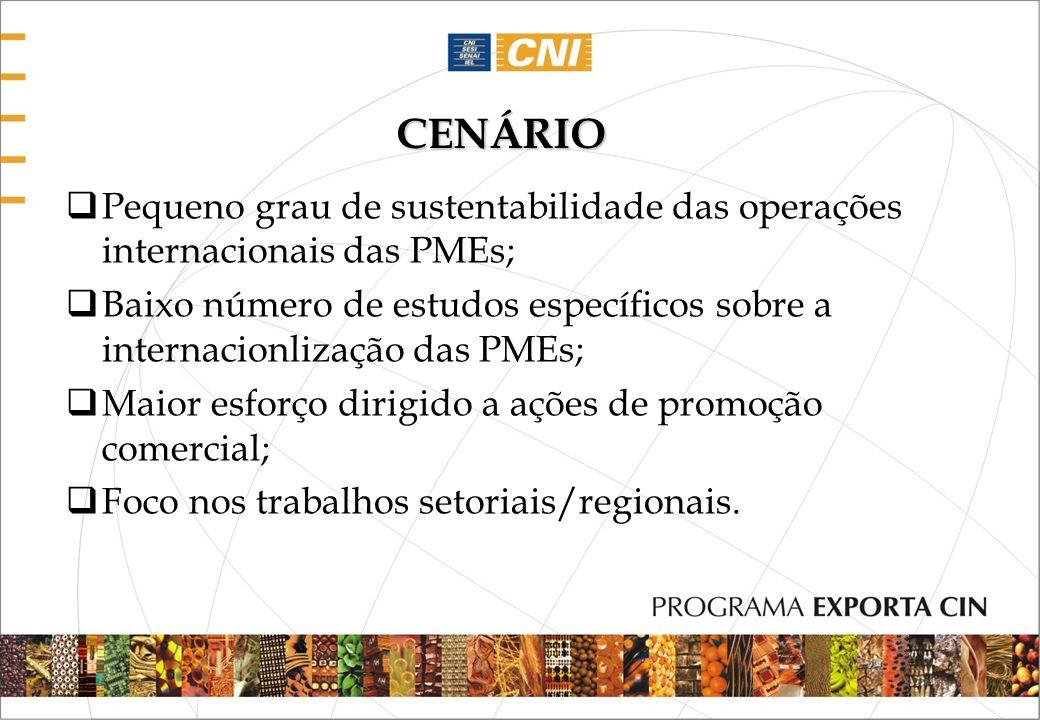 Pequeno grau de sustentabilidade das operações internacionais das PMEs; Baixo número de estudos específicos sobre a internacionlização das PMEs; Maior